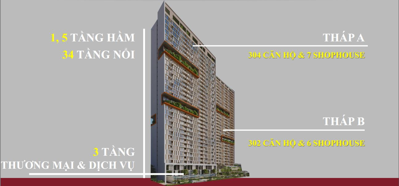 Thiết kế Anland Lakeview Nam Cường